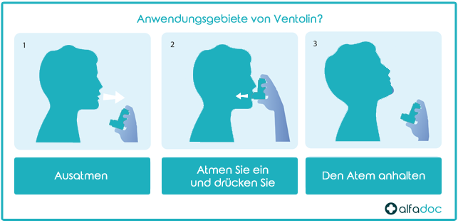 Anwendungsgebiete-von-Ventolin