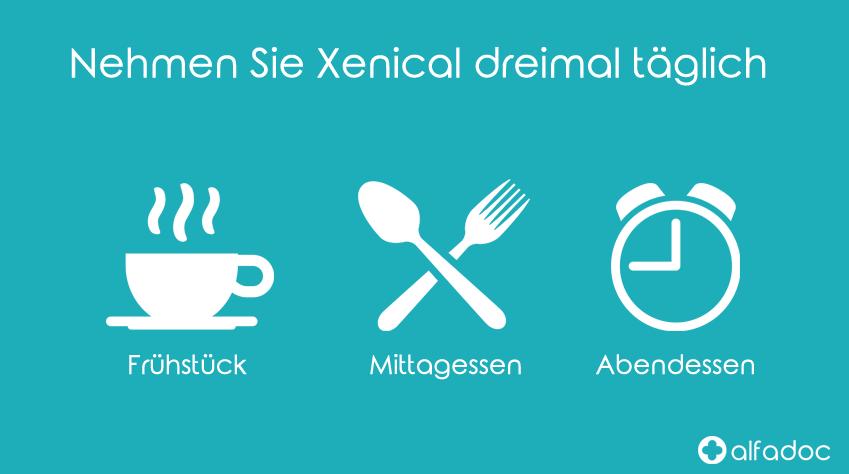 Nehmen-Sie-Xenical-dreimal-täglich