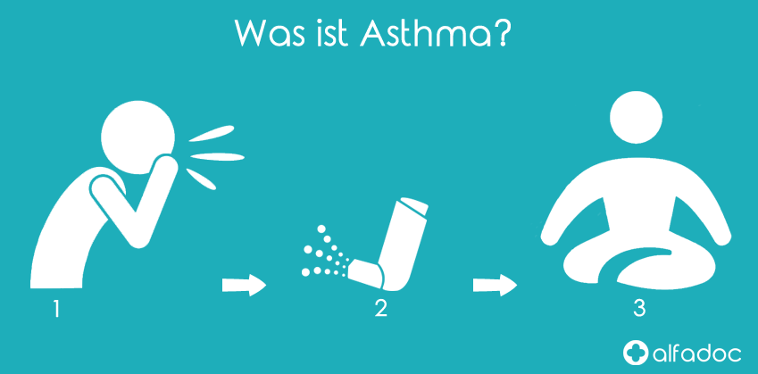 Was ist Asthma?